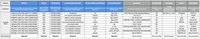 Digital_Consumption_Schema