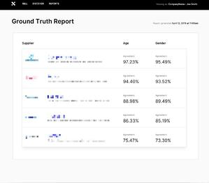 Demographic Ground Truth Report