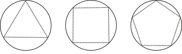 Polygon from a circle
