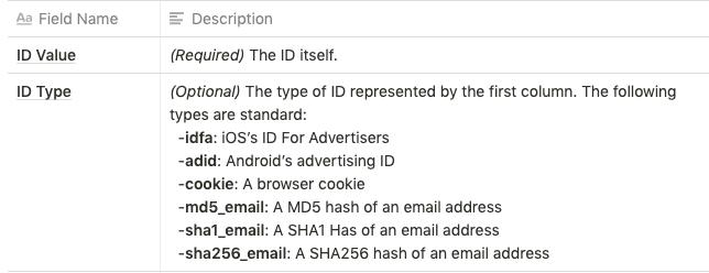 ID List File Format